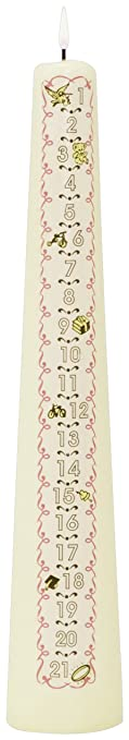 Celebration Candles 1 21 Year Numbered Birthday Candle Yellow Discontinued By Manufacturer