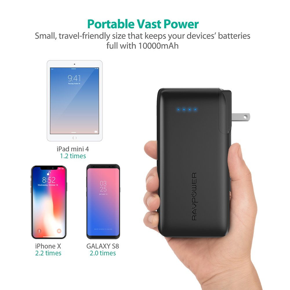 Portable Charger 10000 RAVPower 2-in-1 Wall Charger and Power Bank, 10000mAh Capacity with AC Plug, Dual iSmart 2.0 USB Ports, 3.4A Max Output for iPhone X, iPhone 8, iPad, Samsung Galaxy and More by RAVPower (Image #4)
