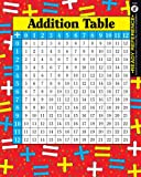 Addition and Multiplication Tables, Vincent Douglas and School Specialty Publishing Staff, 0742407381