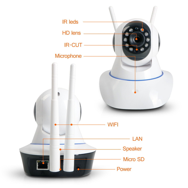 URUOI New Year Gift Baby Camera Pan//Tilt//Zoom Wireless IP Security Surveillance System 720p HD Night Vision China igc054 Wireless IP Camera