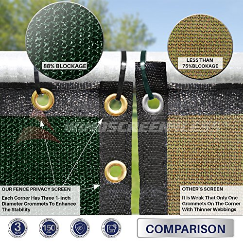 Windscreen4less Heavy Duty Privacy Screen Fence in Color Solid Green 4' x 50' Brass Grommets w/3-Year Warranty 150 GSM (Customized Sizes Available) by Windscreen4less (Image #5)