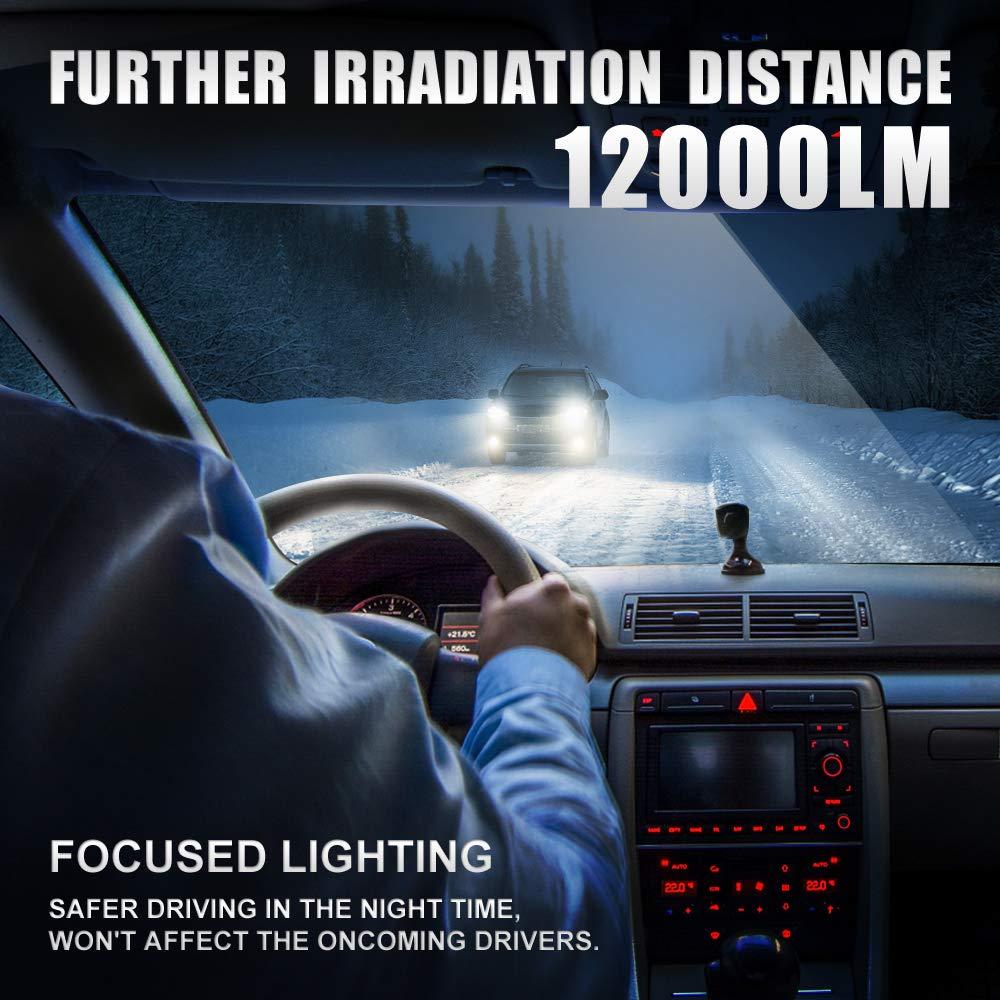 HIKARI Ultra LED Headlight Bulbs Conversion Kit -H4 Prime LED 12000lm 6K Cool White 9003