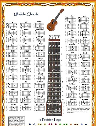 guitar chords gm7 Tags : guitar chords gm7 ukulele chords for kids ...