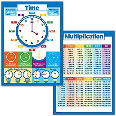 Multiplication Table And Telling Time Educational Posters For Kids