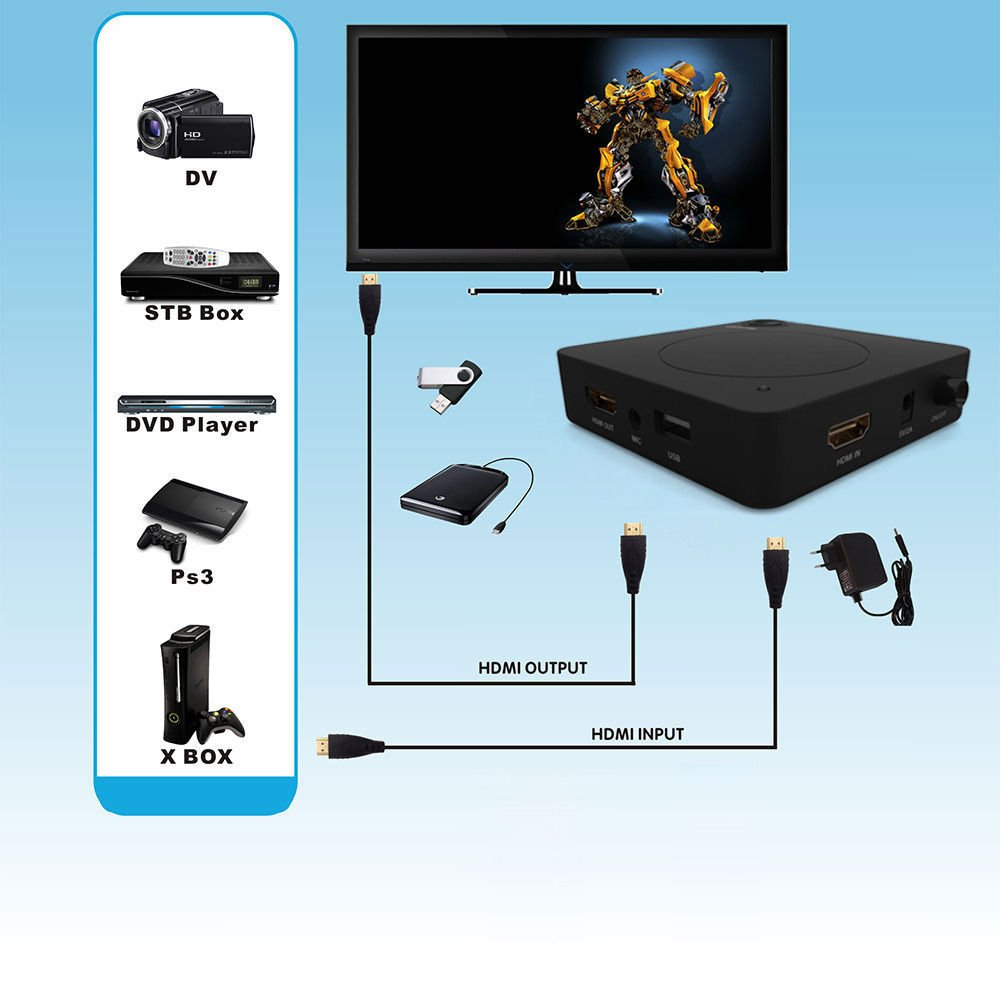 1080p/720p HDMI HD HDD Video Capture Box YK918H for PC, PS3,4, XBox 360, XBox ONE