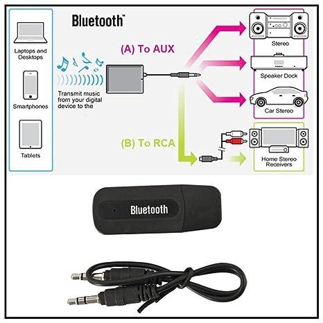 STRIR menudo Receptor de adaptador de audio Bluetooth receptor dongle con jack de 3,5