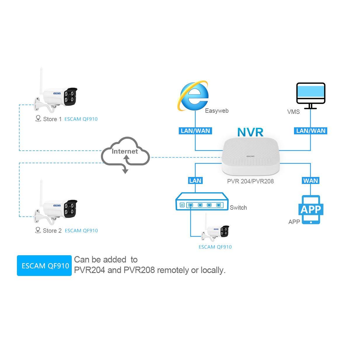 Visi/ón Nocturna C/ámara IP Seguridad WIFI Exterior ESCAM QF910 H.265 y Ethernet Vigilancia Inal/ámbrica contra Intemperie para Sistema de Seguridad Casa Acceso Remoto Ranura Tarjeta SD 128G 1080P HD