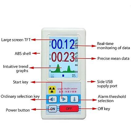 Detector de mármol dosimetro de radiación Nuclear con Pantalla