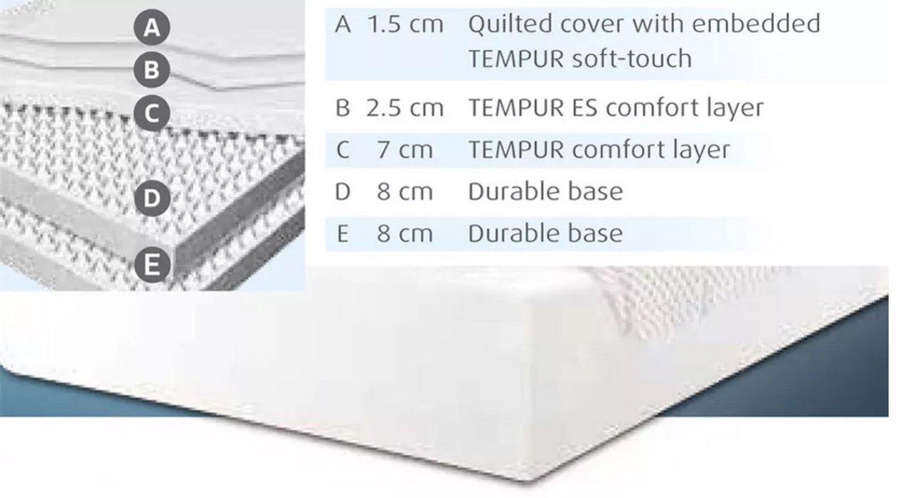 Tempur Deluxe nathwani 27 colchón Kingsize tacto suave 150 x 200 x 27 cm 152,4 cm 0 00: Amazon.es: Hogar