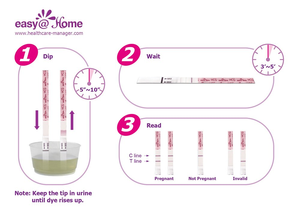 Easy@Home 60 Pregnancy (HCG) Urine Test Strips, 60 HCG Tests: Amazon.ca:  Health & Personal Care