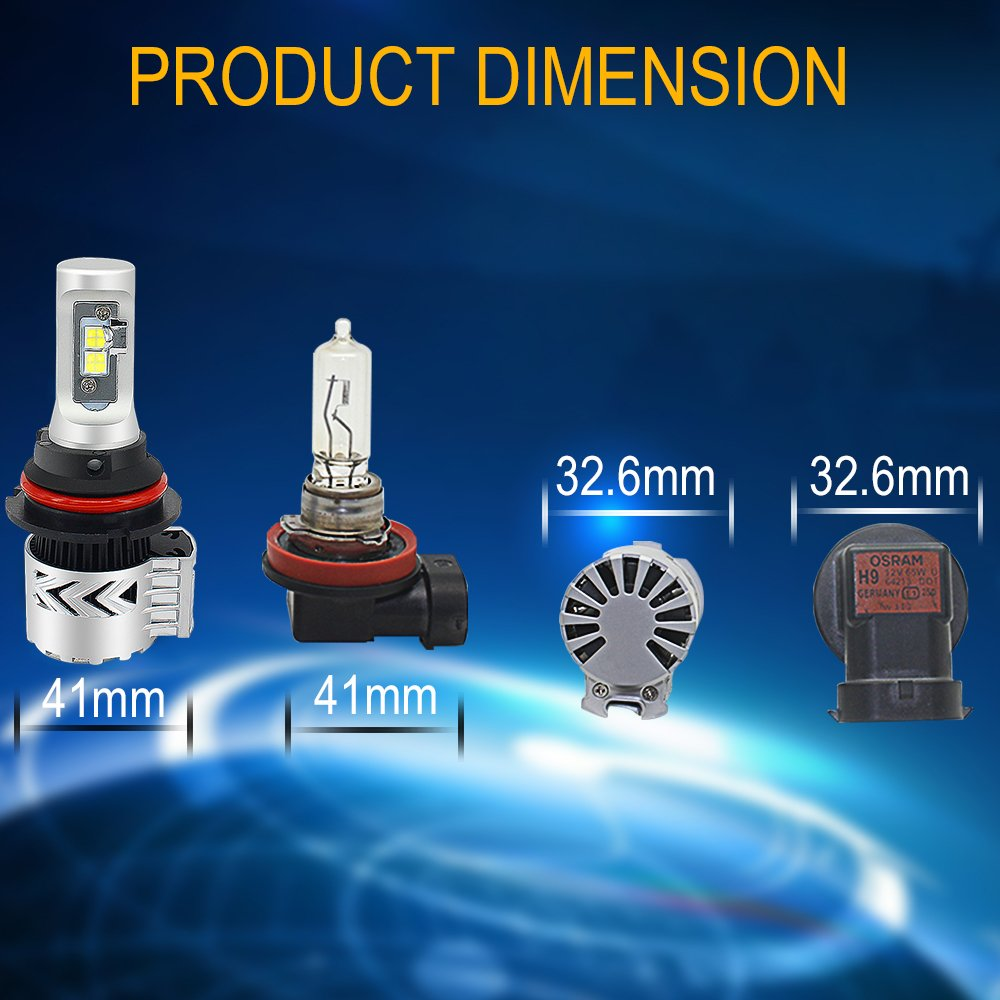 AUSI 72W 9007 HB5 LED Bombillas auto headlight coche Faro con decodificador 2pc: Amazon.es: Coche y moto