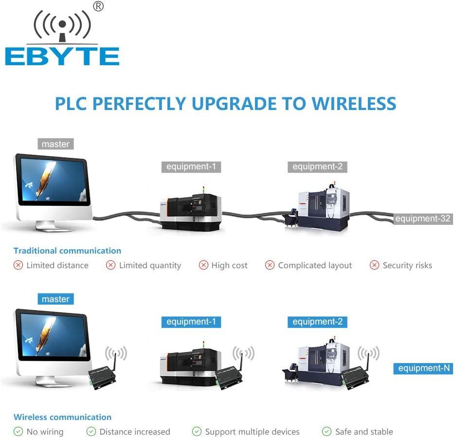 EBYTE Ethernet Modbus 433MHz TCXO 30dBm 1W E90-DTU-433C30E Transceptor inal/ámbrico de largo alcance IoT PLC 3000m Distancia 433 MHz RJ45 rf M/ódulo