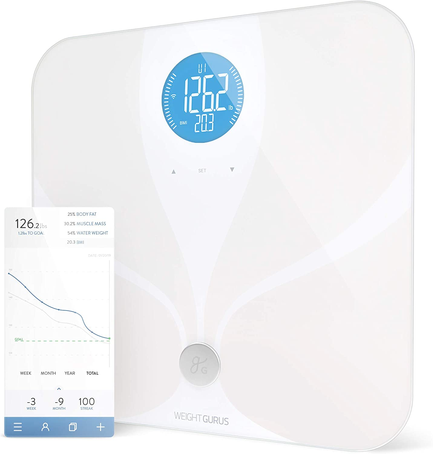 Greater Goods WiFi Smart Body Fat Bathroom Scale, Weight Gurus Connected, Backlit LCD, ITO Conductive Surface Technology, Accurate Precision Health Alerts, Measurements, and Monitoring White 2019