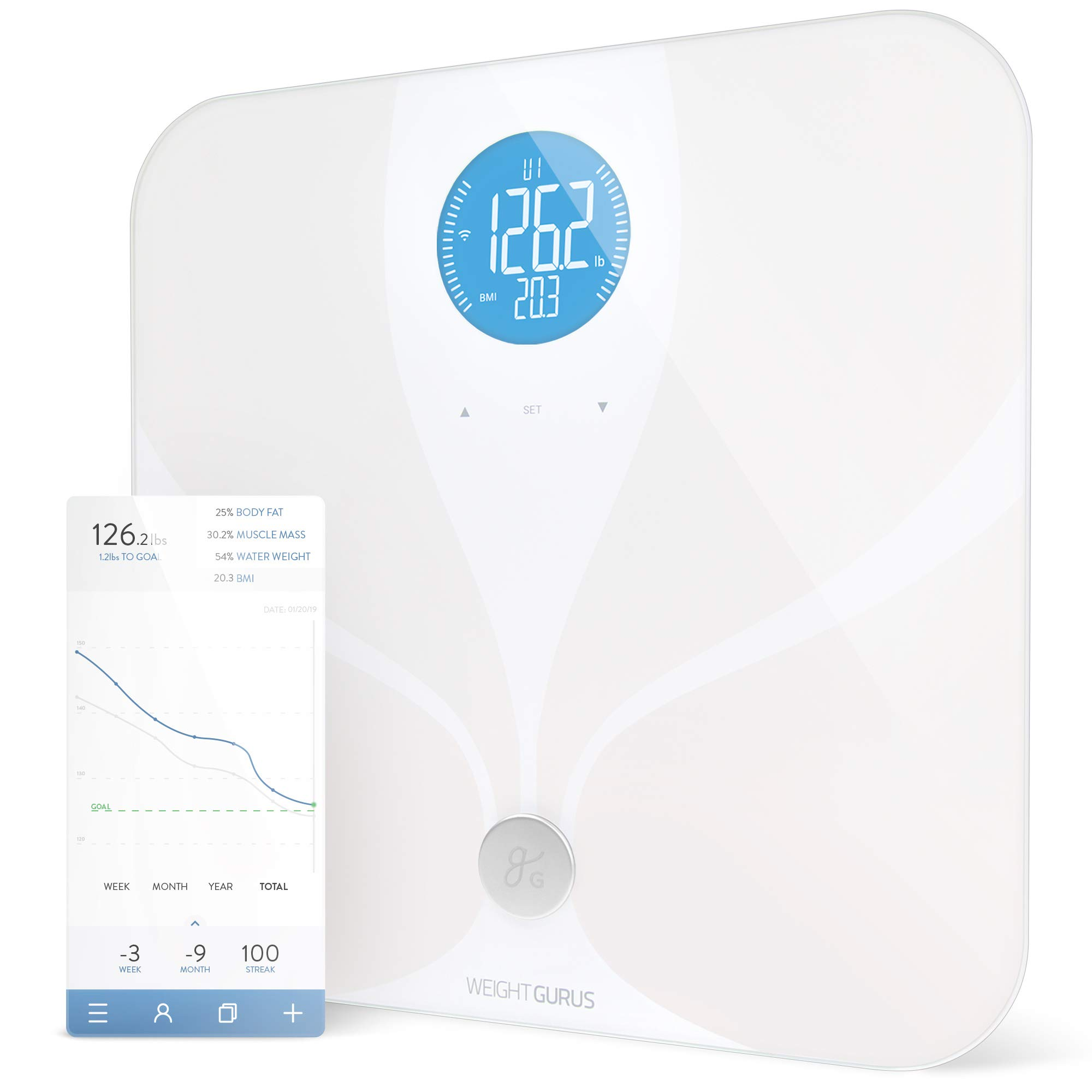 Greater Goods WiFi Smart Body Fat Bathroom Scale, Weight Gurus Connected, Backlit LCD, ITO Conductive Surface Technology, Accurate Precision Health Alerts, Measurements, and Monitoring (White 2019) by Greater Goods