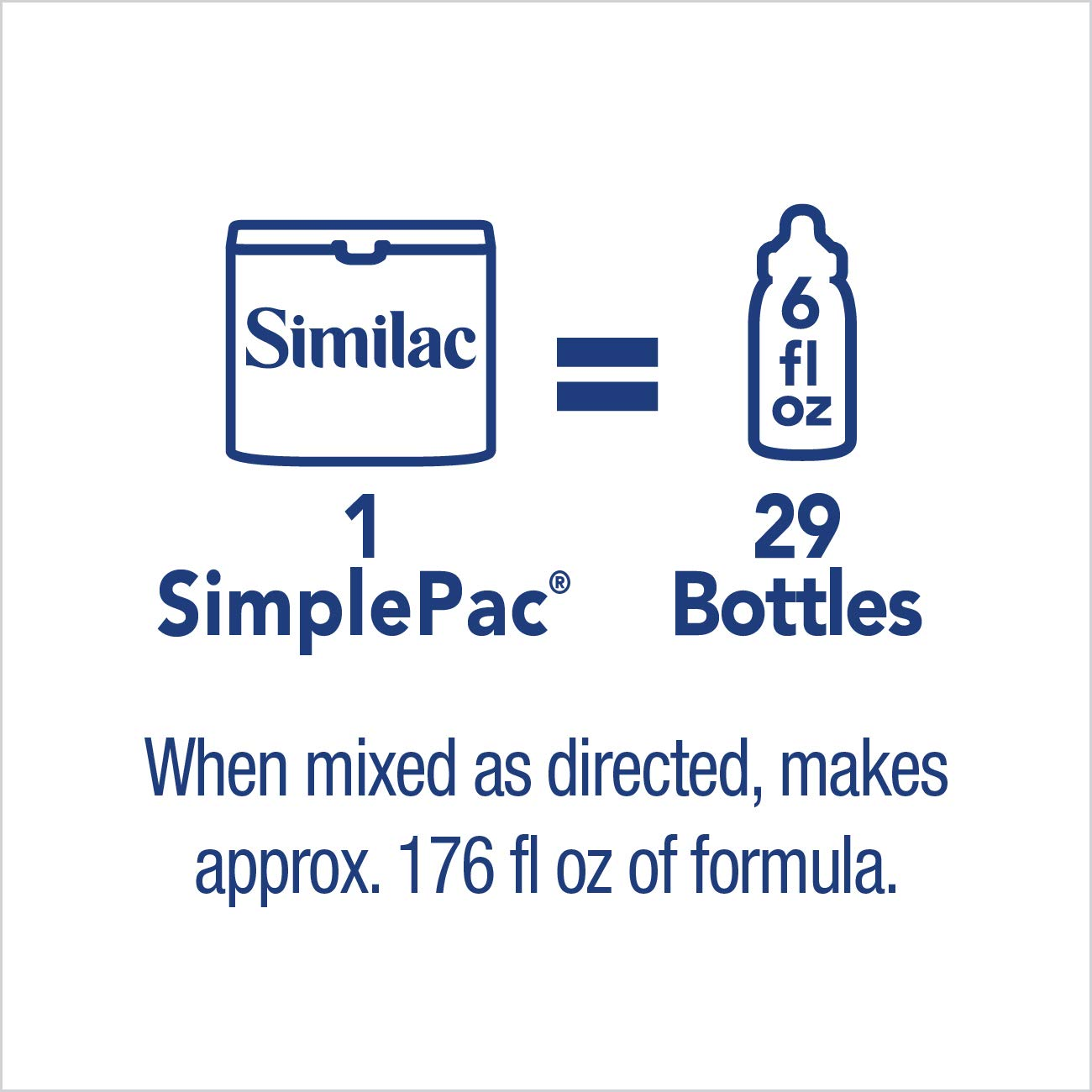 Similac For Supplementation Non-GMO Infant Formula with Iron, Powder, 23.2 Ounces (Pack of 4) by Similac (Image #6)