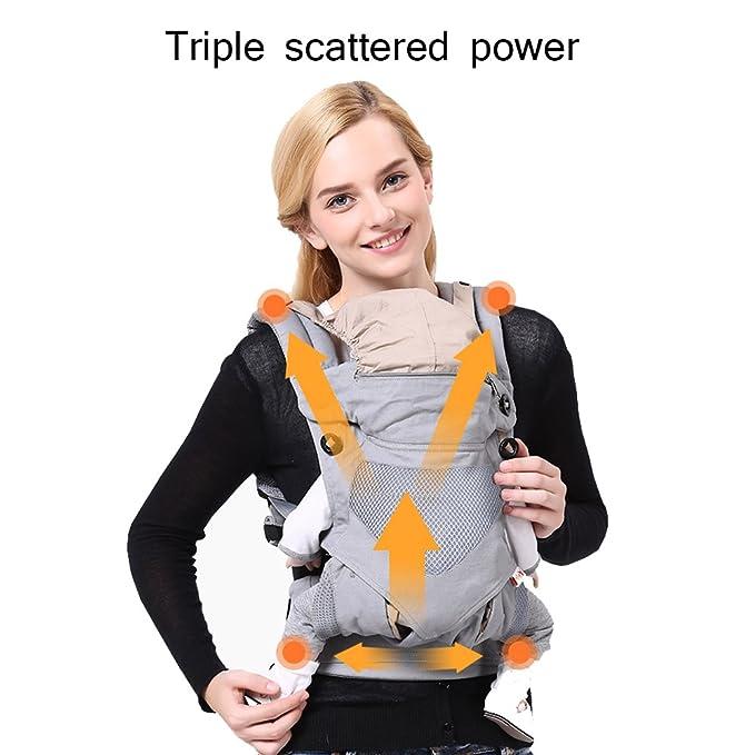 Productos HY-baby Portabebés - Mochilas ergonómicas, para bebés, con una cómoda Malla de Flujo de Aire Fresco para Todas Las Estaciones, ...
