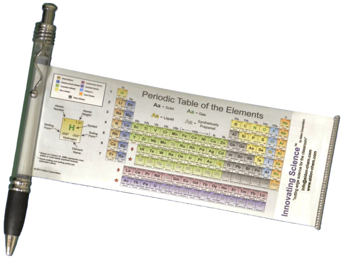 Innovating Science Periodic Table Pen