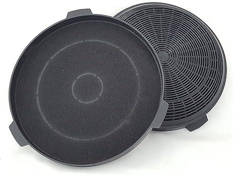 Filtro de carbón activo (Juego de 2 unidades) 02859392/recirculante. Filtro de carbón activo para campana cata: Thalassa/TITAN/Legend/Atenea/Corfu/Itaca/Kyros/Selene/Venere/Gamma/PV/Midas/Beta/GC Dual/GT Plus/arte/GL/Angolo/Sygma/Moon/Hidra/Vega/Atlas ...