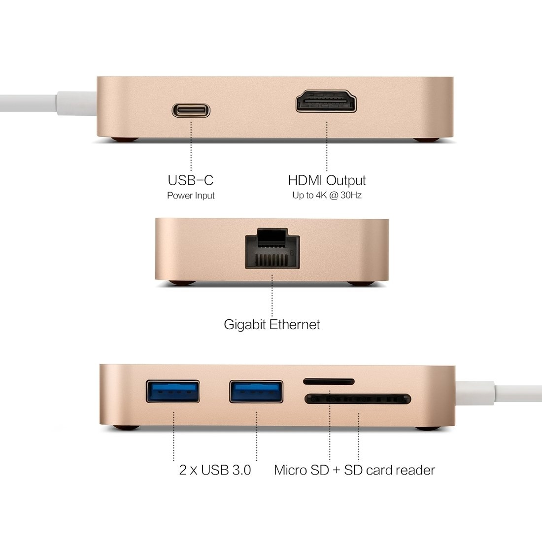 Data Cables MINIX NEO C 7 in 1 USB-C / Type-C to 2 x USB 3.0 + HDMI + Gigabit Ethernet Port + SD(HC) + Micro SD Card Reader Adapter ( Color : Gold ) by HN Cables (Image #4)
