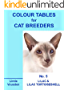 Colour Tables For Cat Breeders - 5 Lilac & Lilac Tortoiseshell