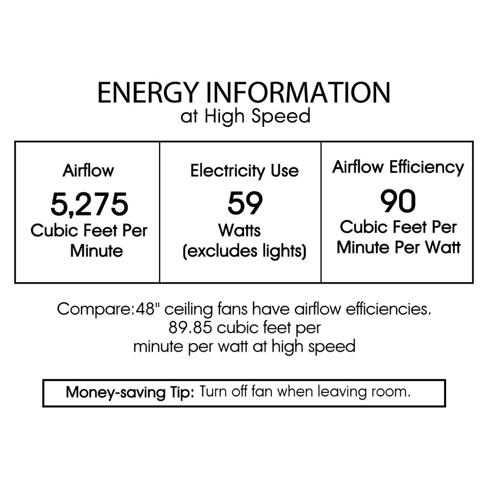 Whse of Tiffany Cfl-8111 Catalina 3-Light Bronze-Finished 5-Blade 48 Crystal Ceiling Fan, 23 X 15 X 14