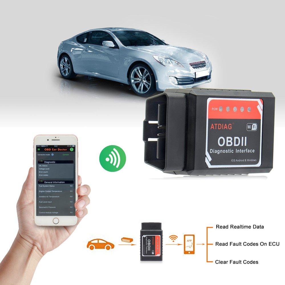 ATDIAG Car WIFI OBD2 Scanner, Wireless OBDII Vehicles Code Reader Scan Tool,OBD2 adapter Check Engine Diagnostic interface for iOS Apple iPhone iPad Andorid Windows (ATI2) by ATDIAG (Image #4)