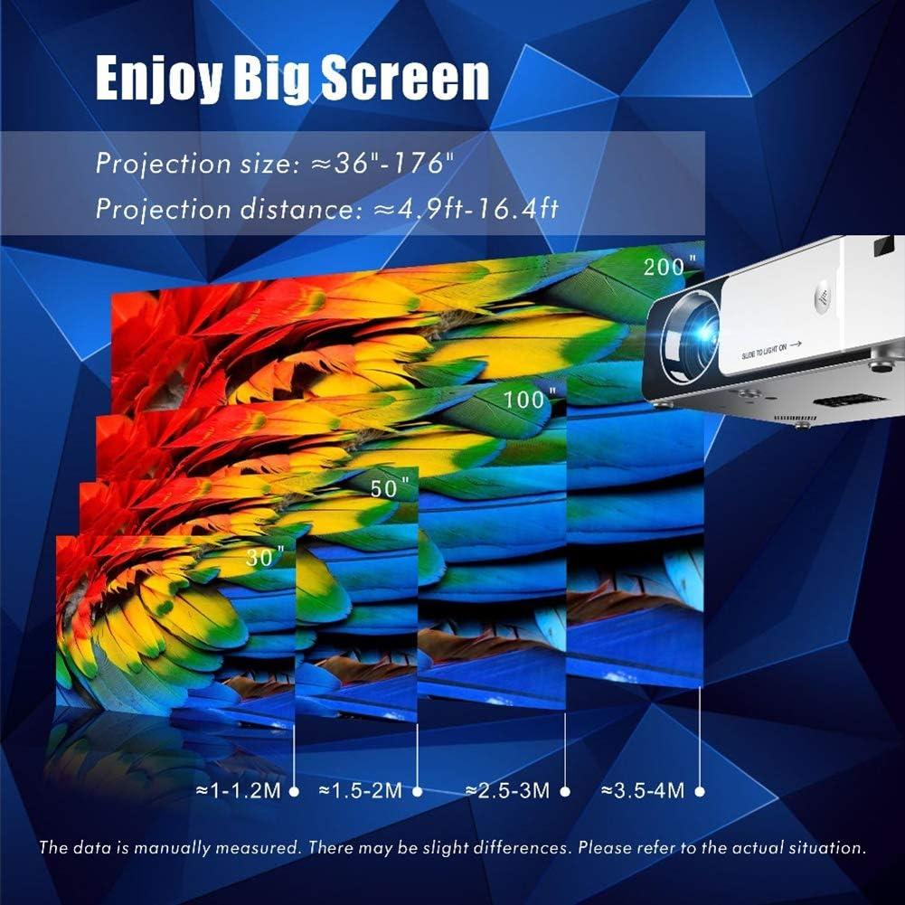 QLPP Smart Video Beam soporta teléfonos Inteligentes con Las ...