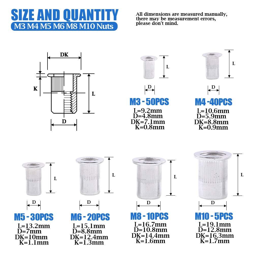 Glarks 160Pcs Aluminum Alloy M3 M4 M5 M6 M8 M10 Flat Head Metric Threaded Rivetnut Insert Nutsert Rivet Nut Assortment Kit