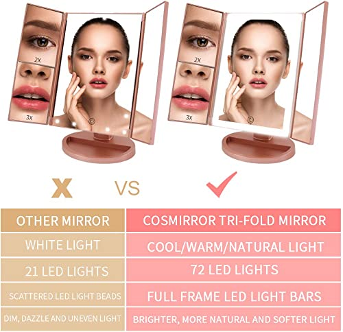 COSMIRROR Makeup Vanity Mirror with Lights, 3 Color Lighting 72 LED Trifold Lighted Makeup Mirror, 1X 2X 3X 10X Magnification and Touch Screen, High Definition Light Up Mirror Rose Gold
