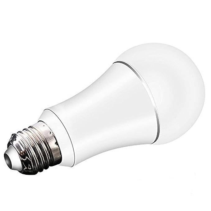 Review Jinvoo Wi-Fi Smart LED