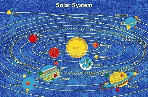 CHAMPION RUGS KIDS EDUCATIONAL SOLAR SYSTEM GALAXY AREA RUG (5 Feet X 7 Feet) by Champion Rugs