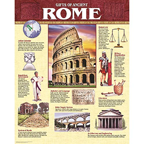 - ANCIENT ROME CHART - CTP5559