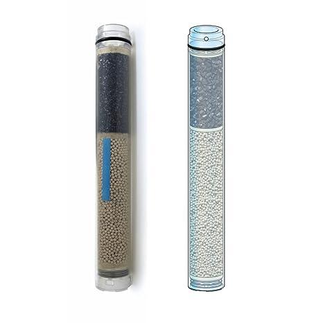 Goglor Scalda e asciuga Scarpe Timer Elettrico essicatore toglie umidit/à deumidificatore Nero Pieghevoli