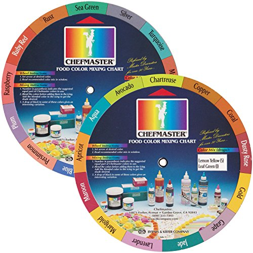 Chefmaster by US Cake Supply Liqua-Gel Color Mixing Guide Wheel English ()
