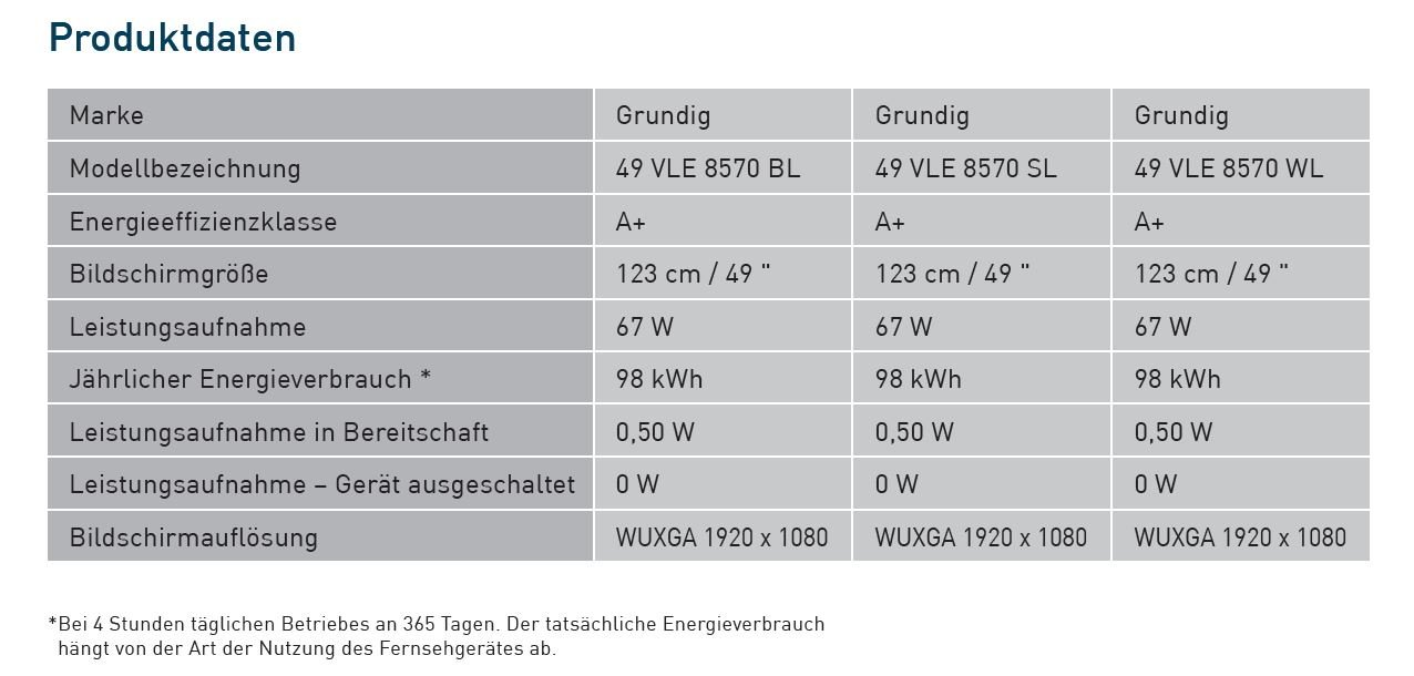Grundig 49 VLE 8570 BL 124 cm (49 Zoll) Fernseher (Full HD