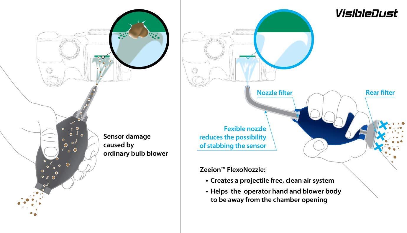 Zeeion FlexoNozzle Sensor Cleaning Anti-Static Bulb Blower for Digital Camera - Orange Body by ZEEION