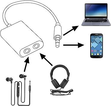 Adaptador Audio Cable Jack Estéreo Splitter Macho 3.5 mm a 2 ...