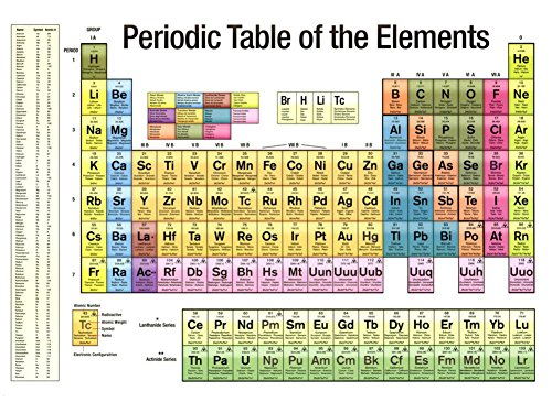 Amazon periodic table of the elements white scientific chart amazon periodic table of the elements white scientific chart poster print mini poster mini poster print 24x18 posters prints urtaz Gallery