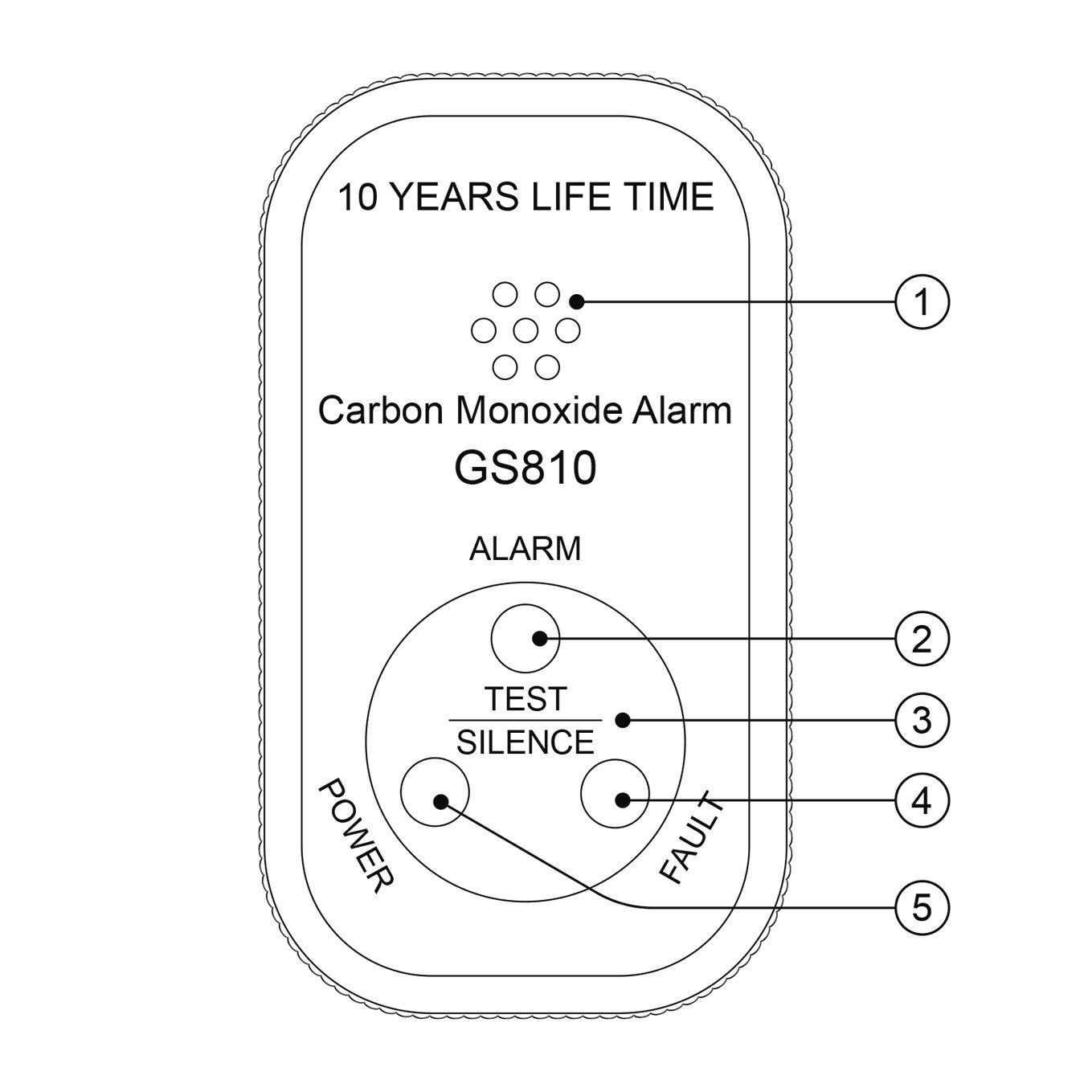 Carbon monoxide alarm 80x45,4x31mm Mini CO alarma SEBSON Detector monoxido de carbono EN 50291 Bater/ía de Litio de Larga Duraci/ón 10 A/ños