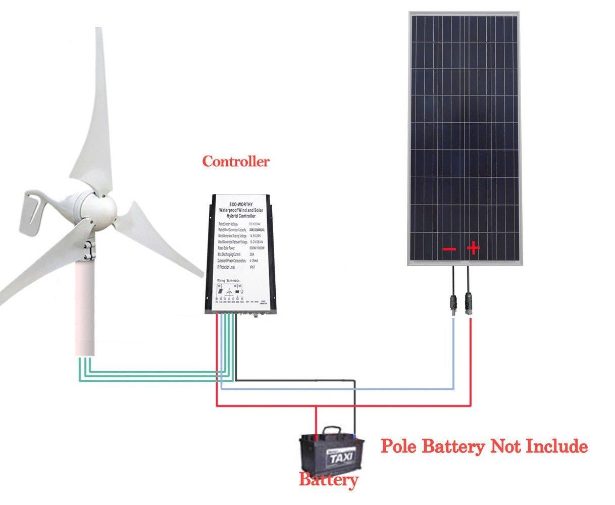 Eco-worthy 550W 12V Wind - Solar System : 400 Watt Wind Turbine Generator + 150W Poly Solar Panel + Controller for Charging Battery