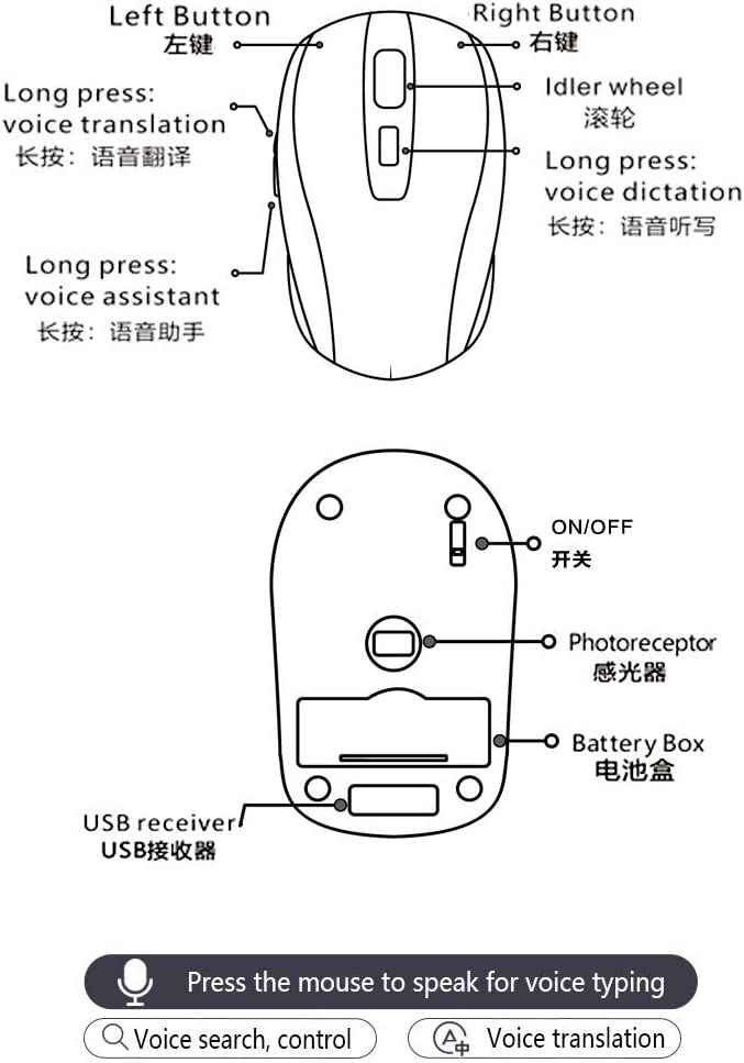 AI Intelligent Voice Wireless Mouse,Voice Typing Voice-Activated Business Office Home Translation Old Man Typing Computer Accessories 18 Countries Voice Translation