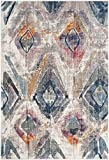 Safavieh Bristol Collection BTL356P Lavender and Light Grey Contemporary Distressed Area Rug (6′ x 9′) Review