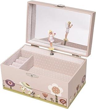 Trousselier - Caja de música para bebé (S60609): Amazon.es ...