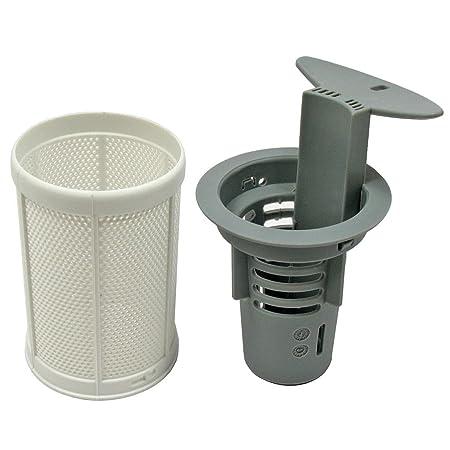 Spares2go - Filtro de drenaje central con carcasa de malla ...