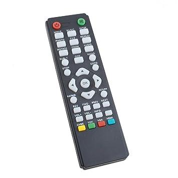 Amazon.com: RAGU mando a distancia para Z400 Proyector: Home ...