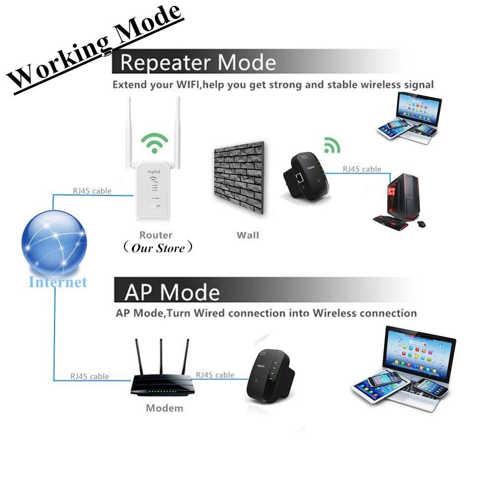 Easy Setup WLAN Access Point 2.4G Network Amplifier Wi-Fi Dongle ...
