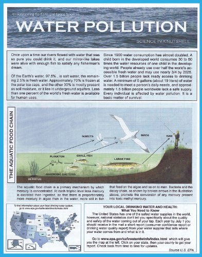 Food Chain Chart - Water Pollution (Pollution Chart Series)