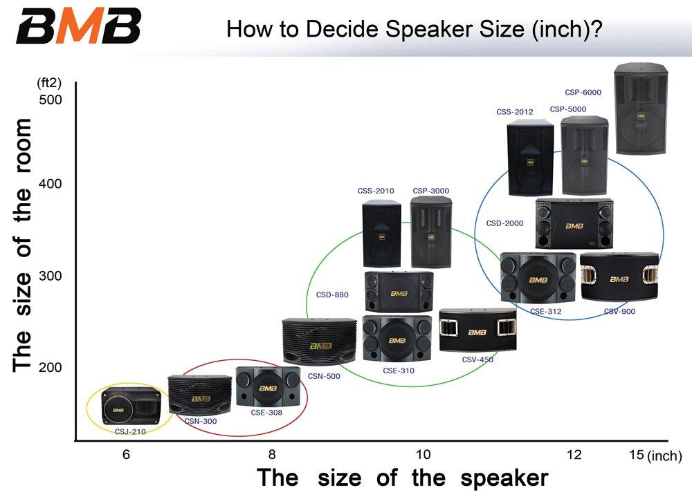 BMB CSE-310 500W 10'' 3-Way Karaoke Speakers (Pair)