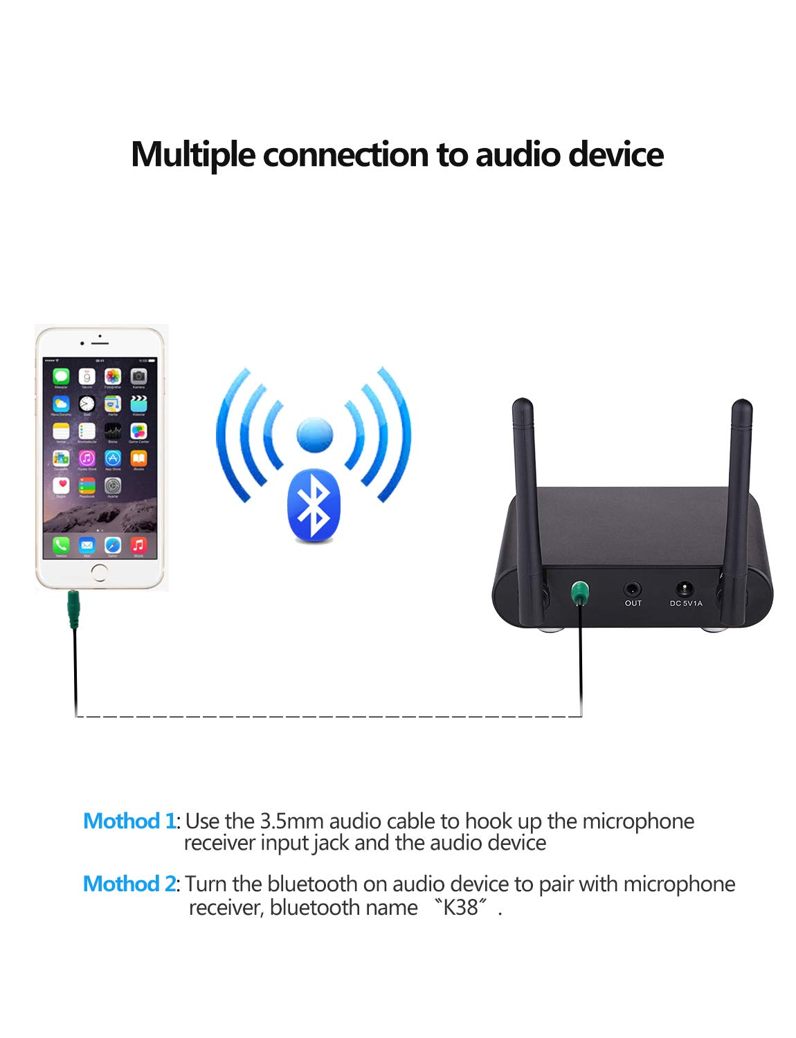 Church for Family Party Karaoke Singing-K38 XG-WIN Dual Channel UHF Wireless Microphone System,with 2 Handheld Mics Set and Mixer Receiver Base