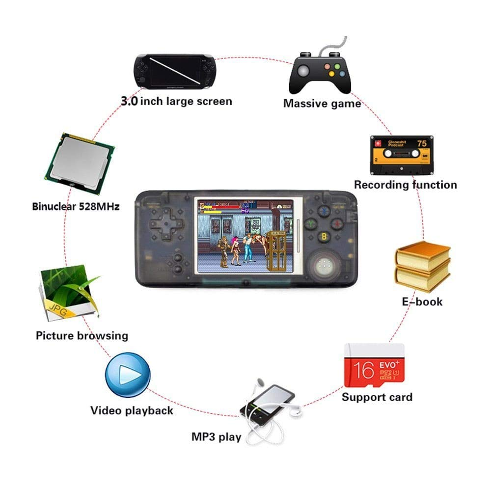 FLYFISH Handheld Game Console , Retro Game Console 16GB 3000 Classic Game Console , 3 Inch HD Screen TV Output Portable Video Game Console , Birthday Gift for Children - Transparent Black by FLYFISH (Image #6)